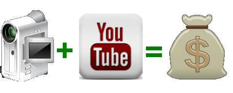 How to earn money through Youtube?