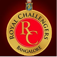 Vivo Indian Premier League IPL 2016 Royal Challengers Bangalore RCB Team Captain Squad Match Schedule Fixtures Details