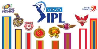 Ipl 2016 Tickets Online Booking