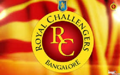 Royal Challengers Bangalore Team Squad|RCB Player List: IPL 2016