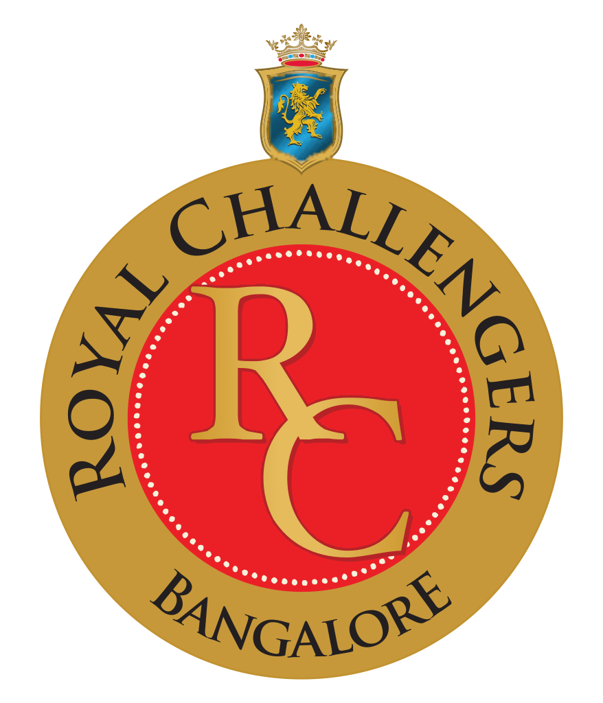 IPL-2017-Bangalore-RCB-Full-Squad-Team-Member-Name-Detail.jpg