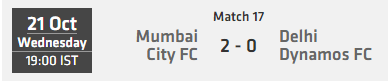 Indian Super League ISL 2015 Match 17 Mumbai vs Delhi Live Score Team Squad